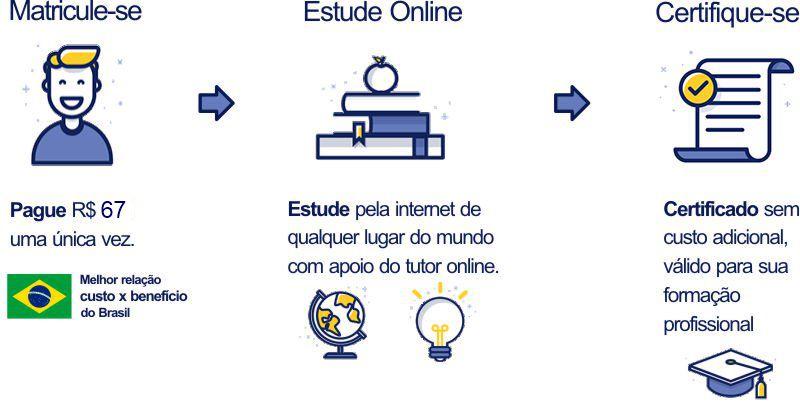 matricula dos cursos online