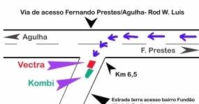 CROQUÍ DE ACIDENTE DE TRÂNSITO