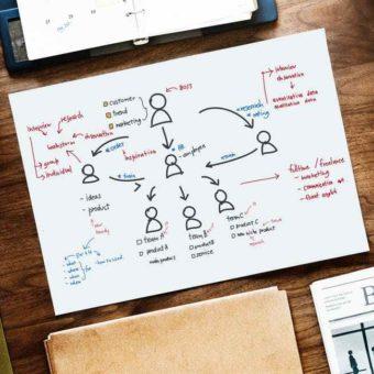 planejamento-em-marketing